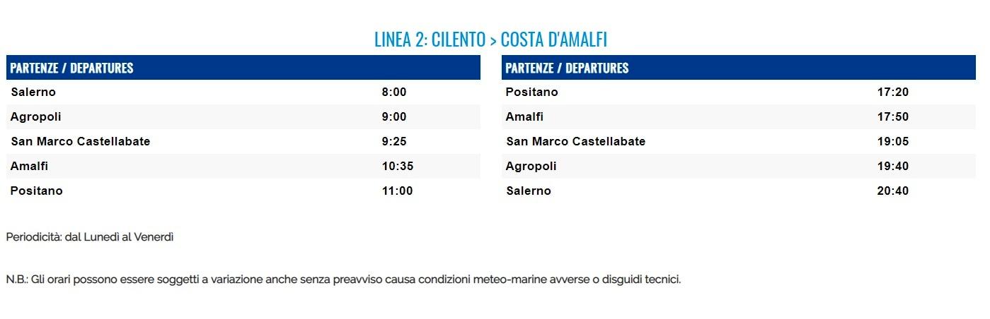 Alicost Orari Linea 2-2